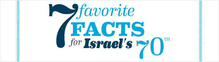 7 Favorite Facts for Israel's 70th